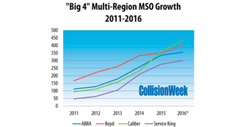 Big 4 Collision Repair MSO Locations Approach 1500 in North America