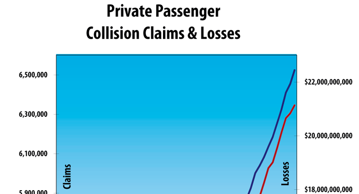 2016-1013-featured-collision-claims-and-losses